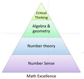 MathExcellence-Image